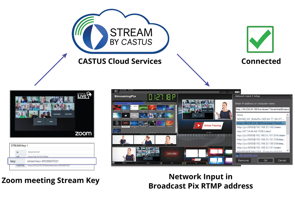 Broadcast Pix StreamingPix Video Production Solutions